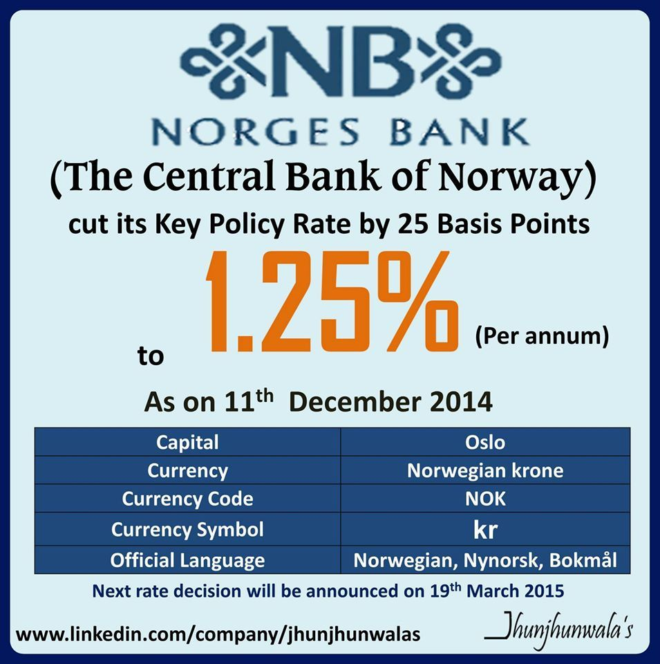 Pin by Jhunjhunwalas on Central Banks Globally Currency