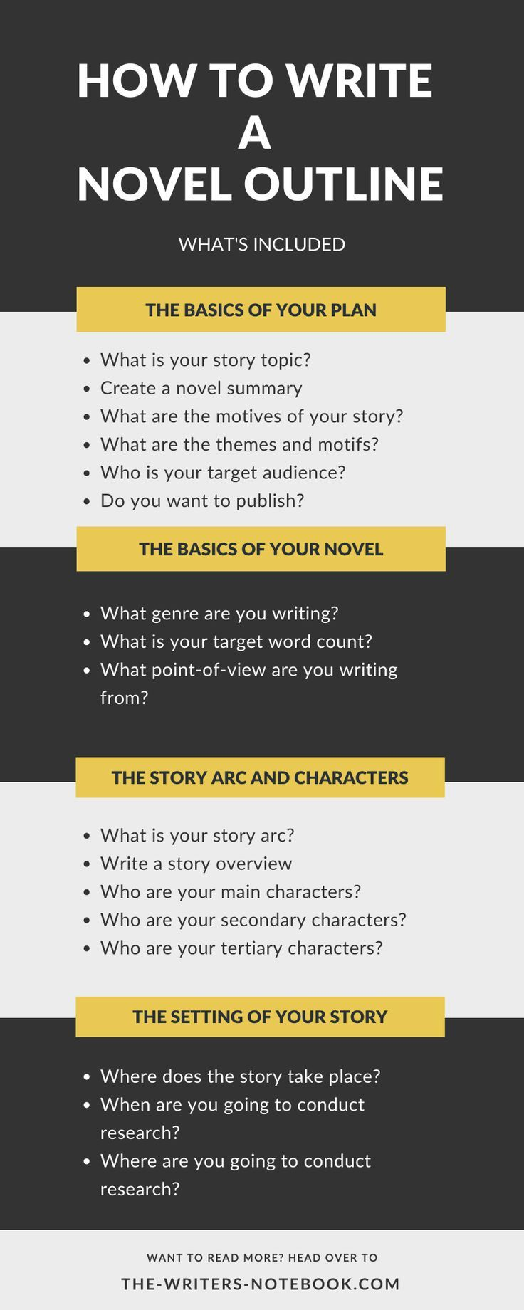 How to write a novel outline in 2020 novel writing