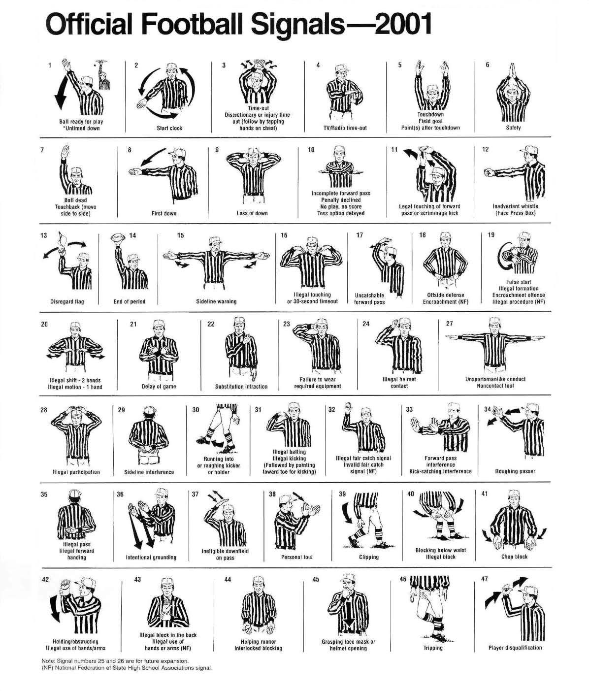 Referee Hand Signals Clipping Is Our Favorite Description From Pinterest Com I Searched For This O Football Workouts Football Referee Volleyball Workouts