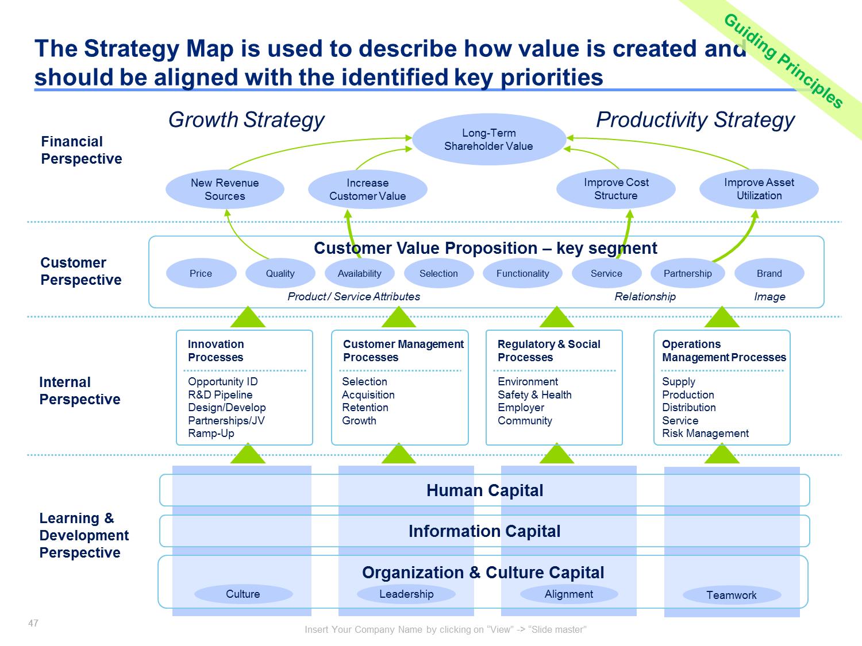 Strategic Planning Toolkit  Strategic planning template, Strategy