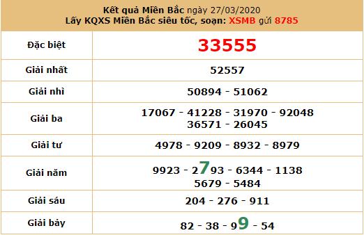dự đoán hôm nay xsmb 28-3-2020