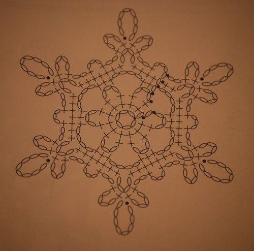 Sněhová vločka | Schneeflocken, Schneeflocken häkeln und Sterne