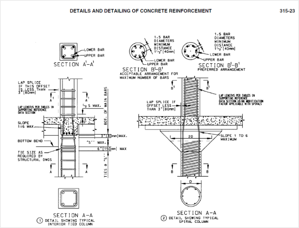 Reinforced Concrete Design Ideas For The House
