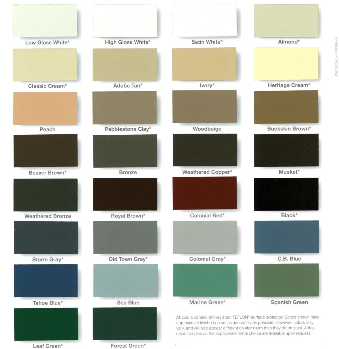 Pin By All Things Pinable On Paint Me A Birmingham Gutter Colors How To Install Gutters Seamless Gutters