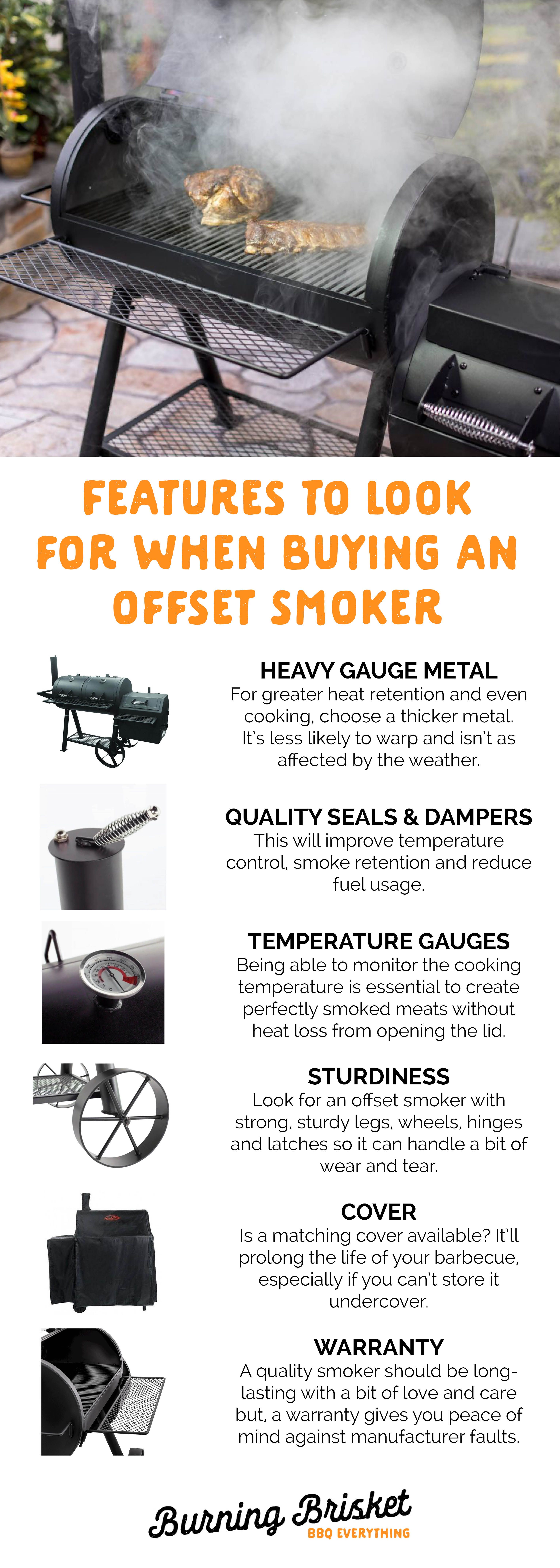 Playing With Fire And Smoke Brisket Manual Guide