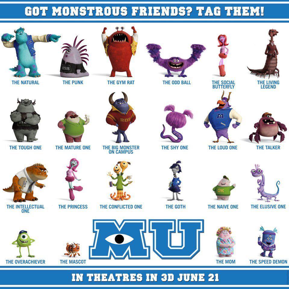 Monsters University Monster University Monsters Ink Monsters Inc University