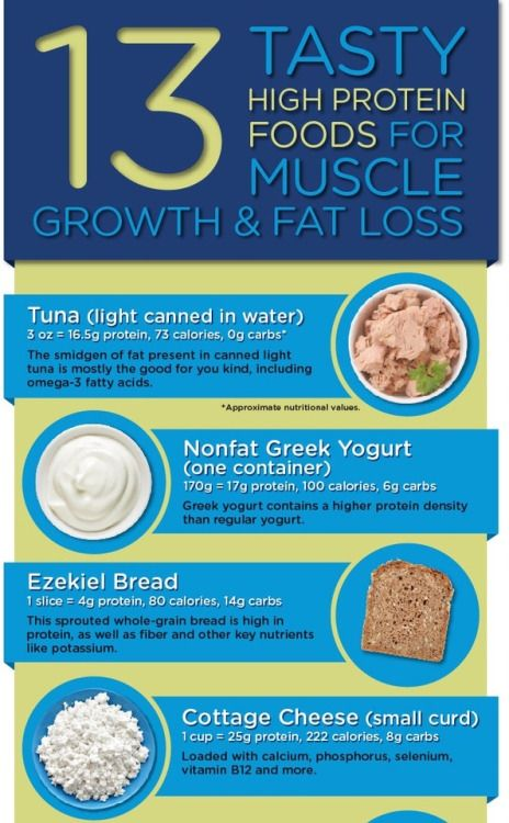 Pin By Mohammed Almajdalawi On Food Is Medicine Medicine Is Food High Protein Recipes Food For Muscle Growth High Protein Diet