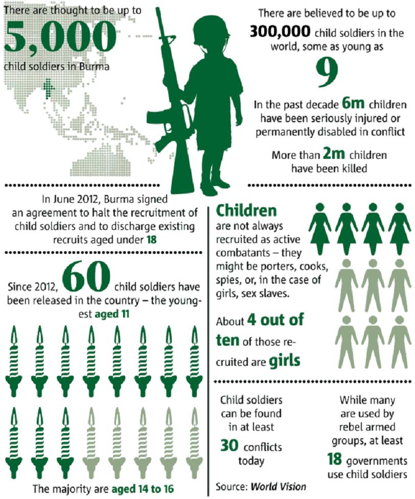 Child Solrs - Statistics | map of north america on