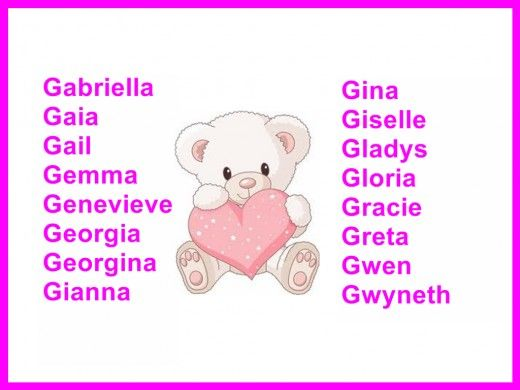 Girls Names Starting With G Where they come from and what