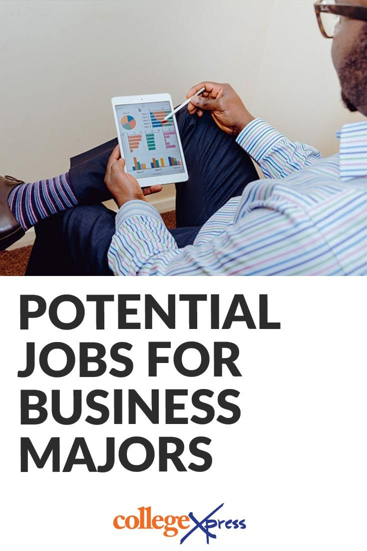 Business Management Majors And Potential Jobs Business Major Business Management Business
