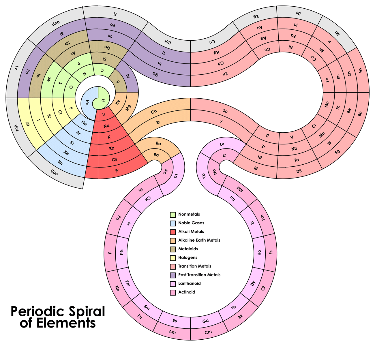 Periodic spiral of the elements discover infographicsdiscover the periodic table reformed into a spiral showing the periodicity of the elements gamestrikefo Gallery