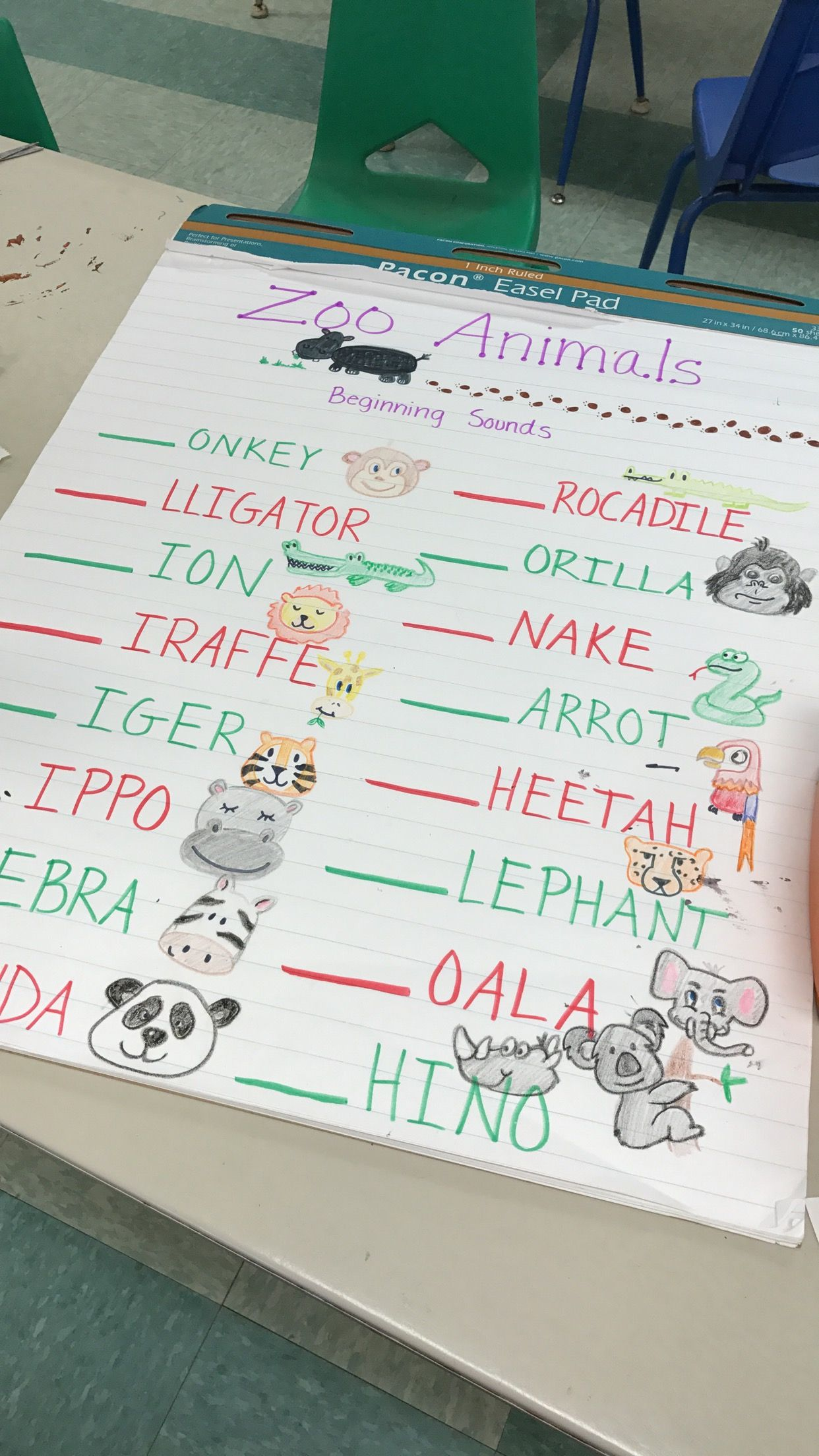 Beginning Letter Sounds For Z Week We Did A Zoo Theme