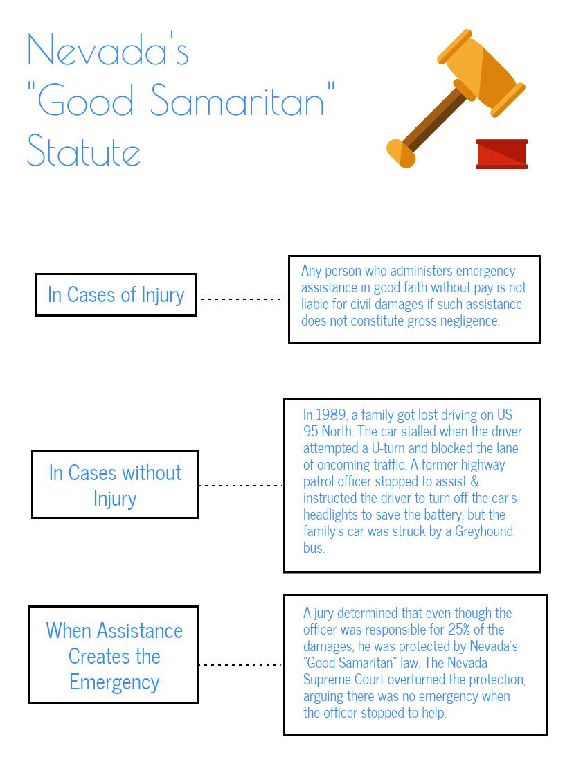 22 Injury Law Infographics Ideas Injury Infographic Injury Lawyer