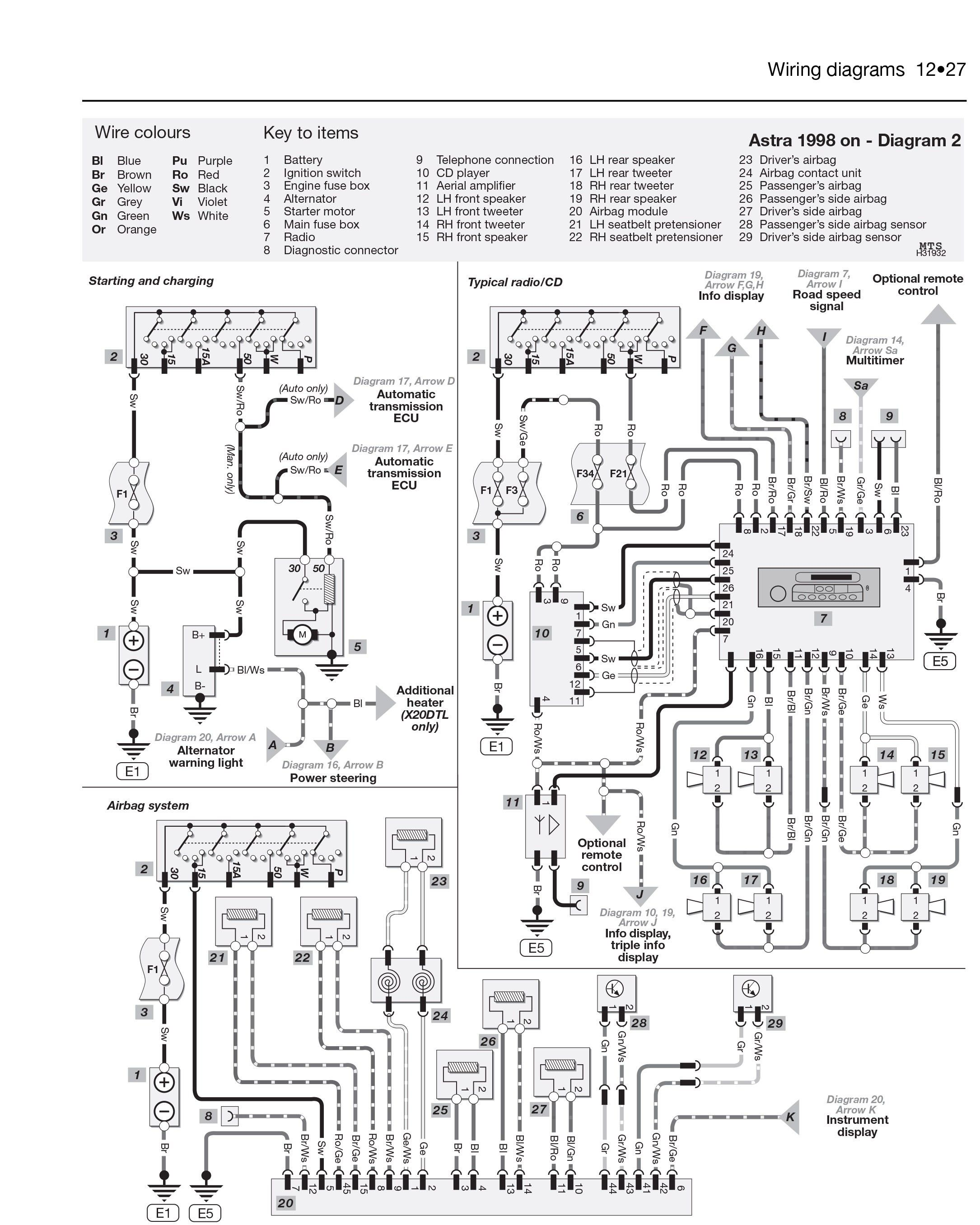 Wiring Diagram Zafira A Pdf In 2021 Opel Corsa Home Security Systems Vauxhall