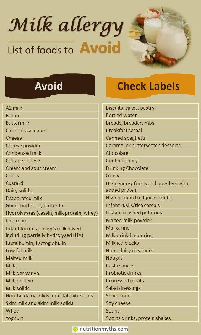 Milk Allergy Symptoms And Causes Nutrition Myths Dairy Free Breastfeeding Dairy Free Diet Milk Allergy Symptoms