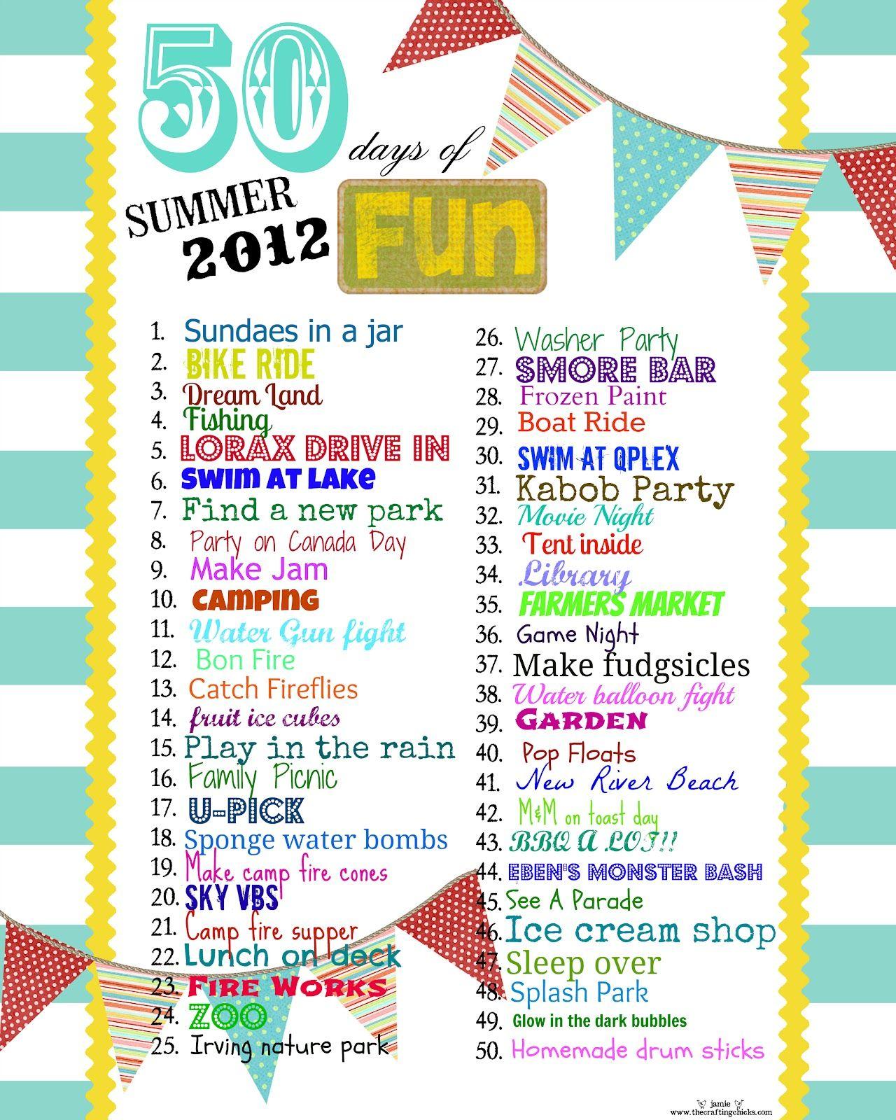 Kate\'s Kitchen: Summer Fun | Summertime | Pinterest | Summer fun and ...