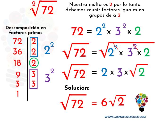 Reducción O Simplificación De Raíces Mates Fáciles Matematicas Universitarias Matematicas Avanzadas Lecciones De Matemáticas