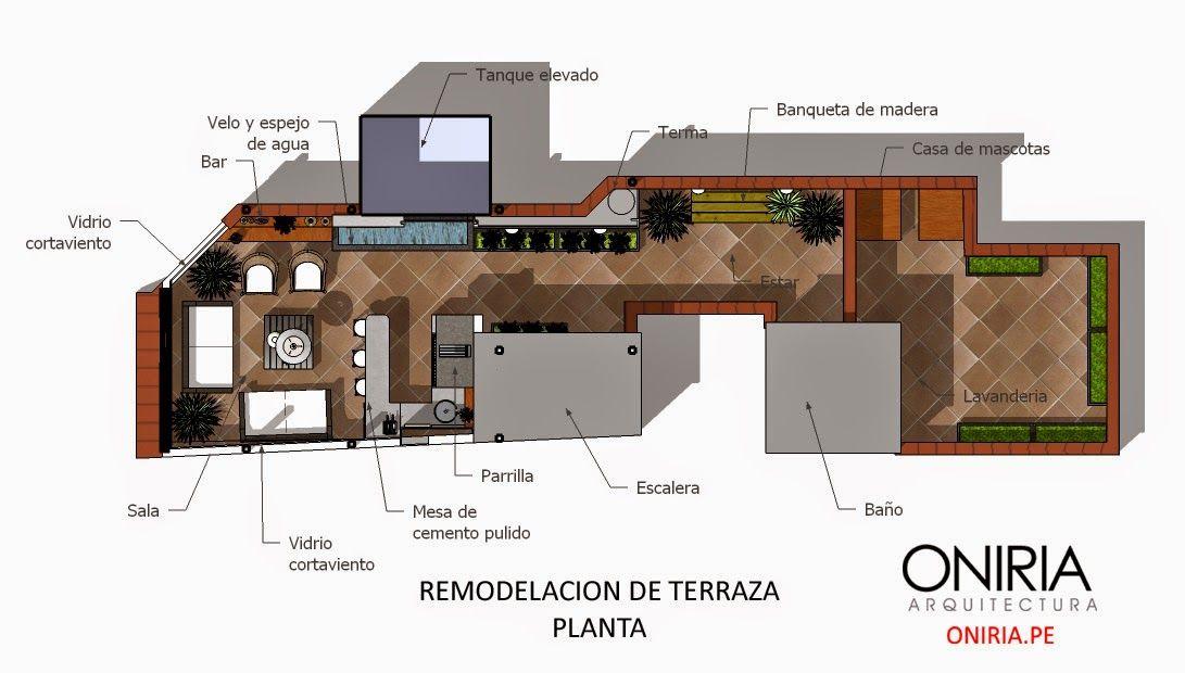 Remodelacion de terreza