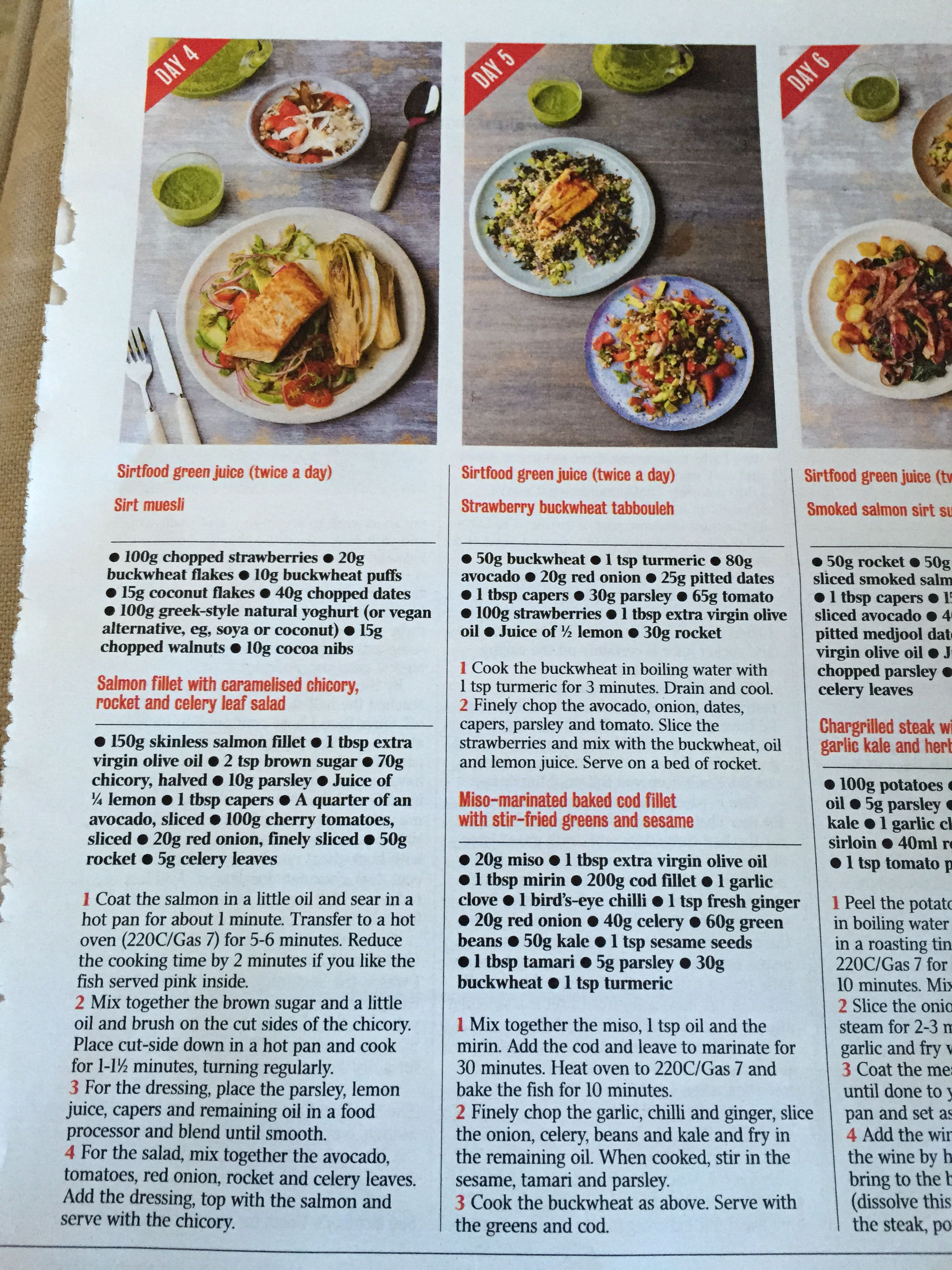 Day 4 5 Sirt Diet Food Diet Recipes Quick Diet