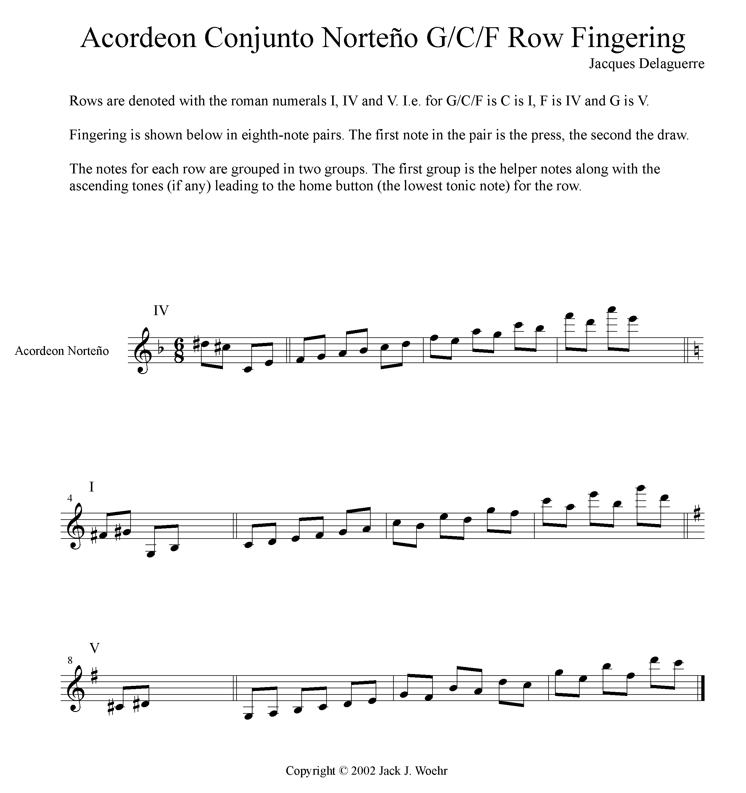 F symbol in music gallery symbol and sign ideas gcf layout in music notation accordion tutorials resources gcf layout in music notation buycottarizona biocorpaavc