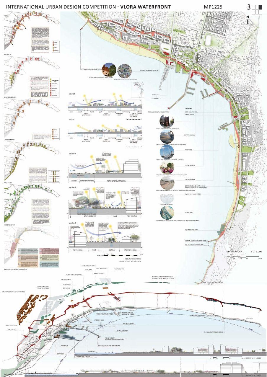 Architecture Design And Planning metro_polis …   pinterest