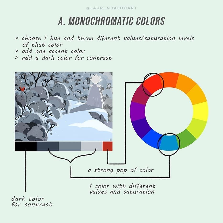 Color Theory Tutorial Part 1. I originally posted these on Twitter but  somebody reposted here w… | Color theory, Color palette generator, Digital  painting tutorials
