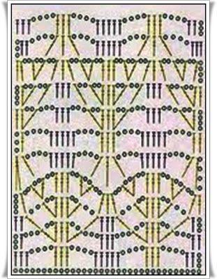 PATRONES - CROCHET - GANCHILLO - GRAFICOS: TEJIDOS A CROCHET Y SU GRAFICO = PARONE DE TEJIDO A GANCHILLO