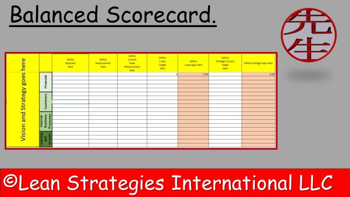 Balanced Scorecard Template Key Performance Indicators Business Process Business