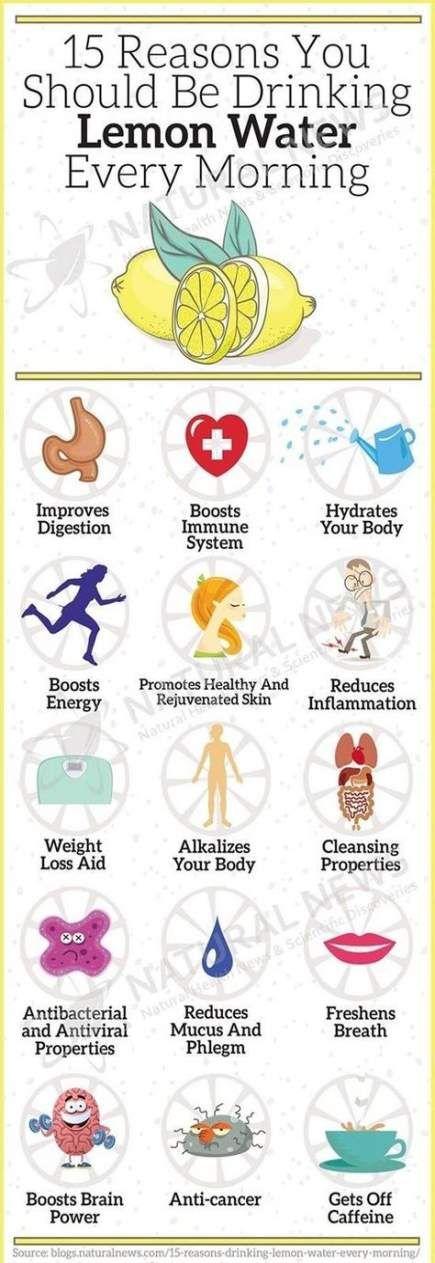 Fitness food drinks mornings 32+ ideas #food #fitness #drinks