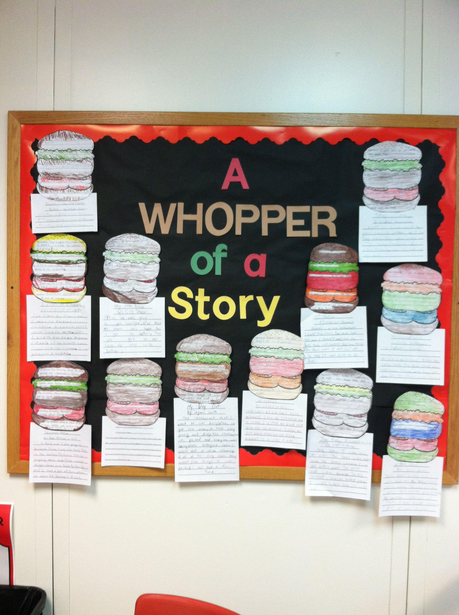 Descriptive Paragraphs With The Hamburger Visual