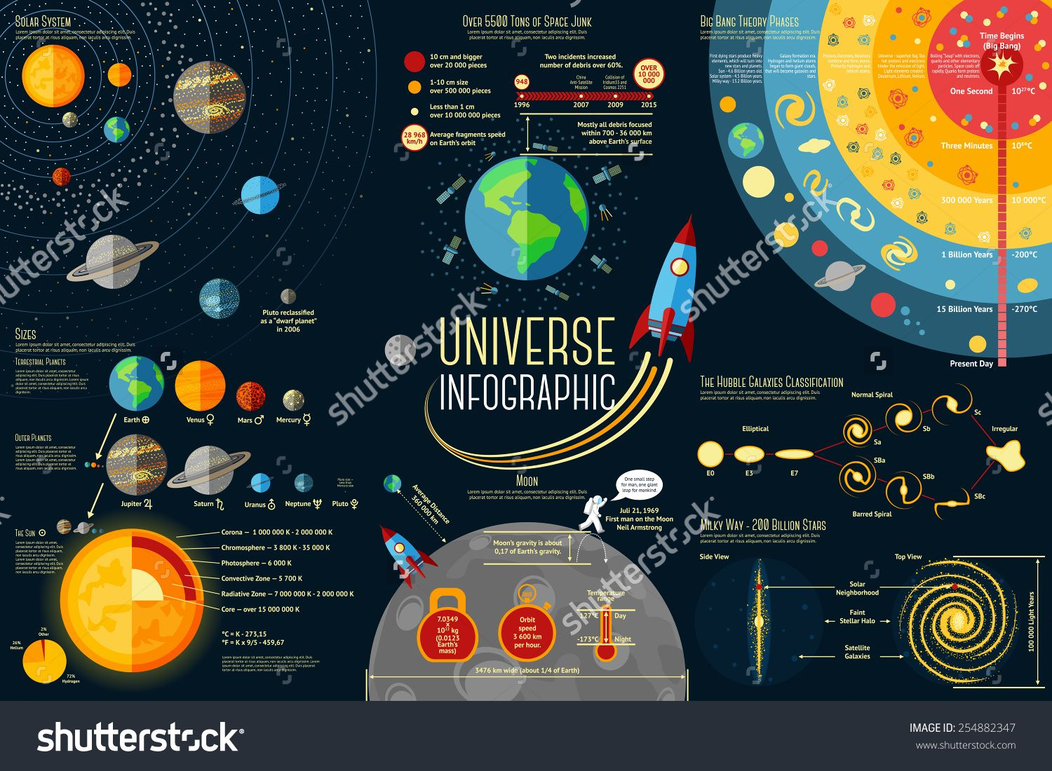 Set Of Universe Infographics - Solar System, Planets