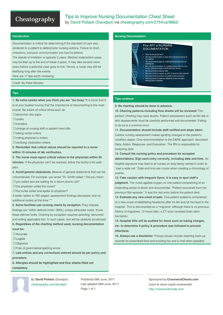 Tips to Improve Nursing Documentation Cheat Sheet by