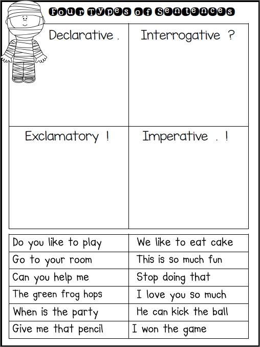 preschoolers-science-sentence-type-worksheets-dexterity-four-types ...
