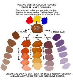 Color Mixing Subtle Hues Of Brown Red Yellow Blue And Indigo Violet Start By Equal Amounts To Make A Base