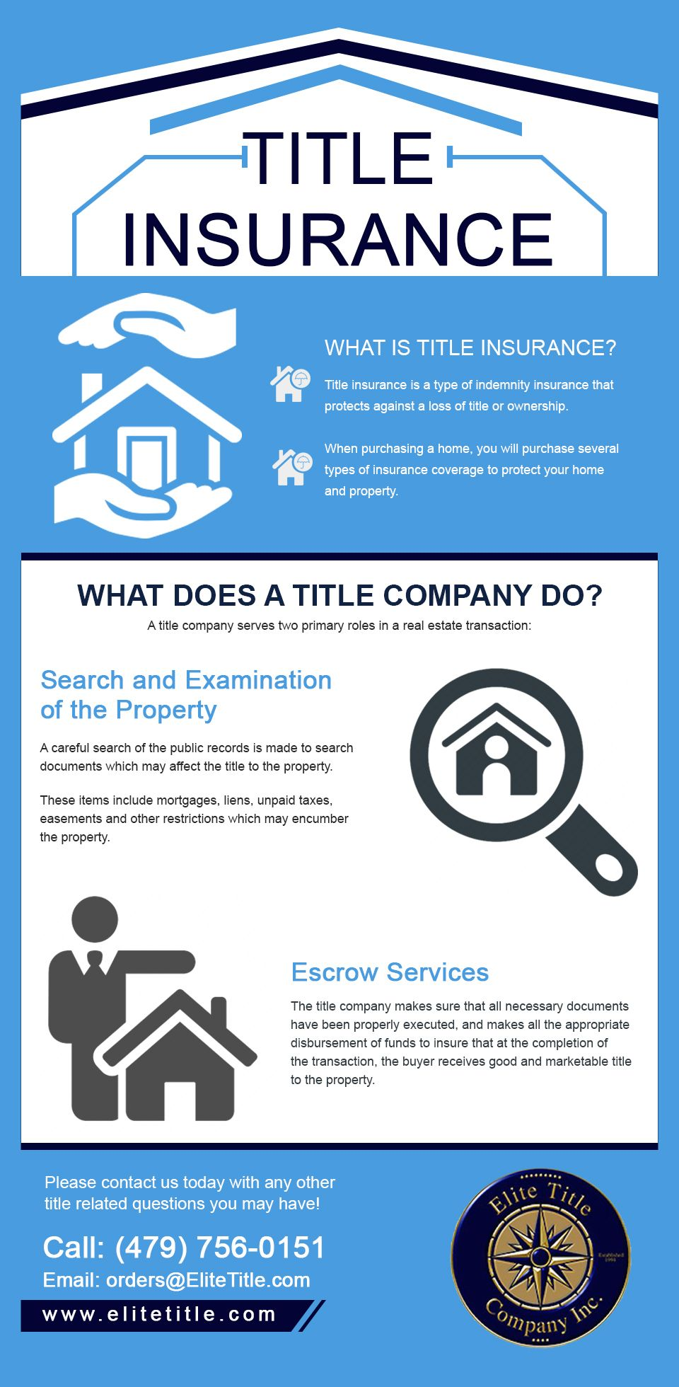 Wondering Whether You Need Title Insurance The Insurance Cover