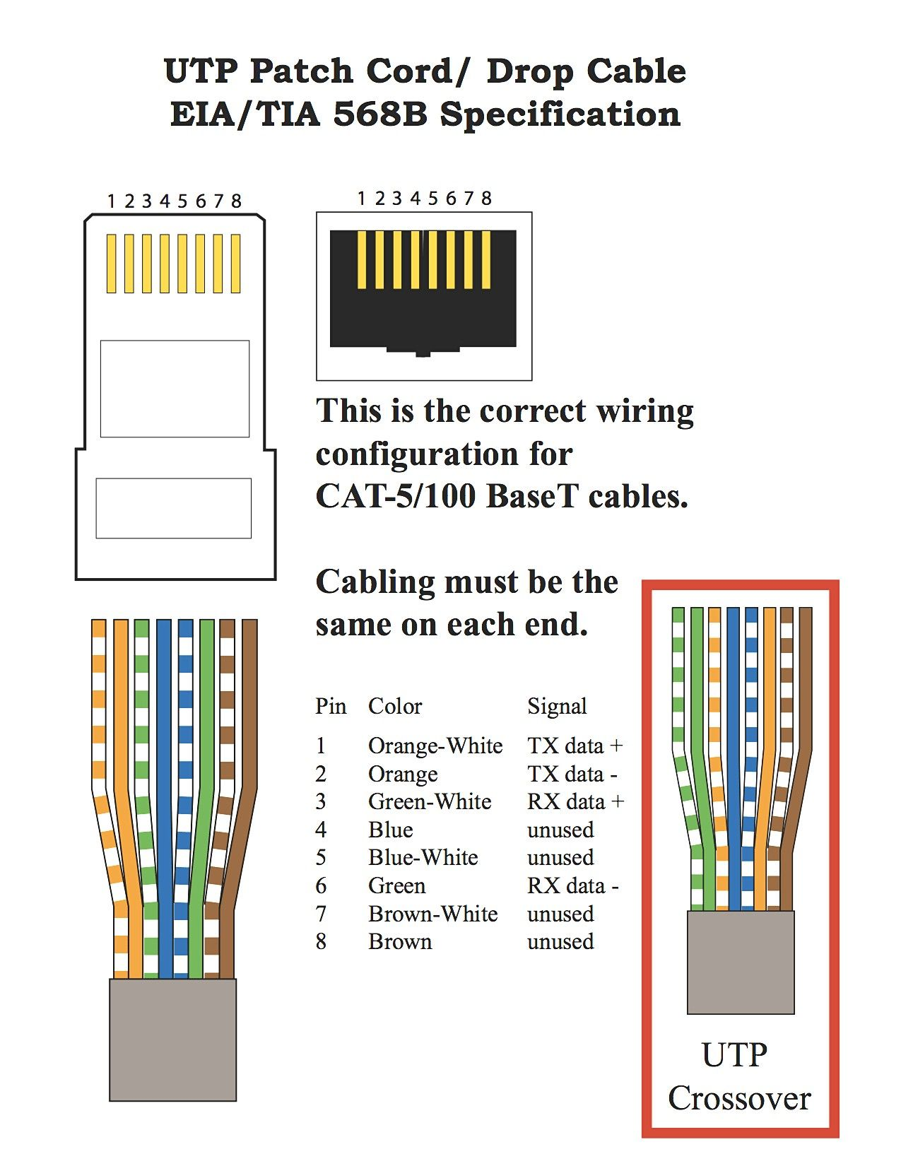 Rj45 Wiring Diagram Poe from i.pinimg.com