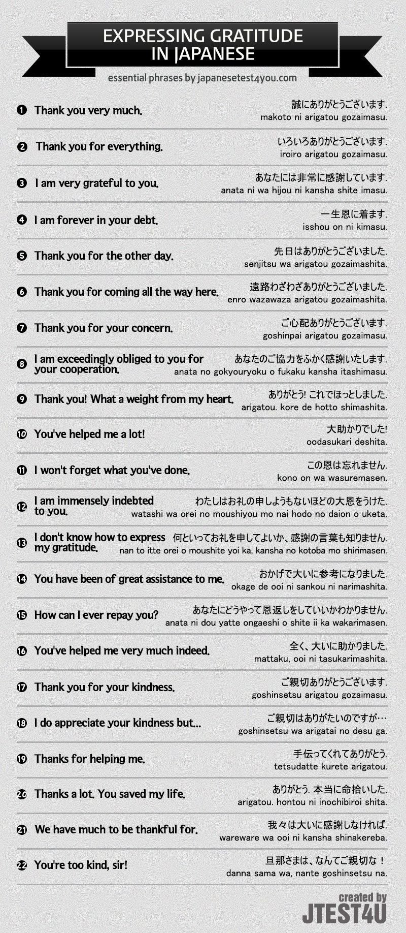 Infographic: How to Say Thank You in Japanese | Languages
