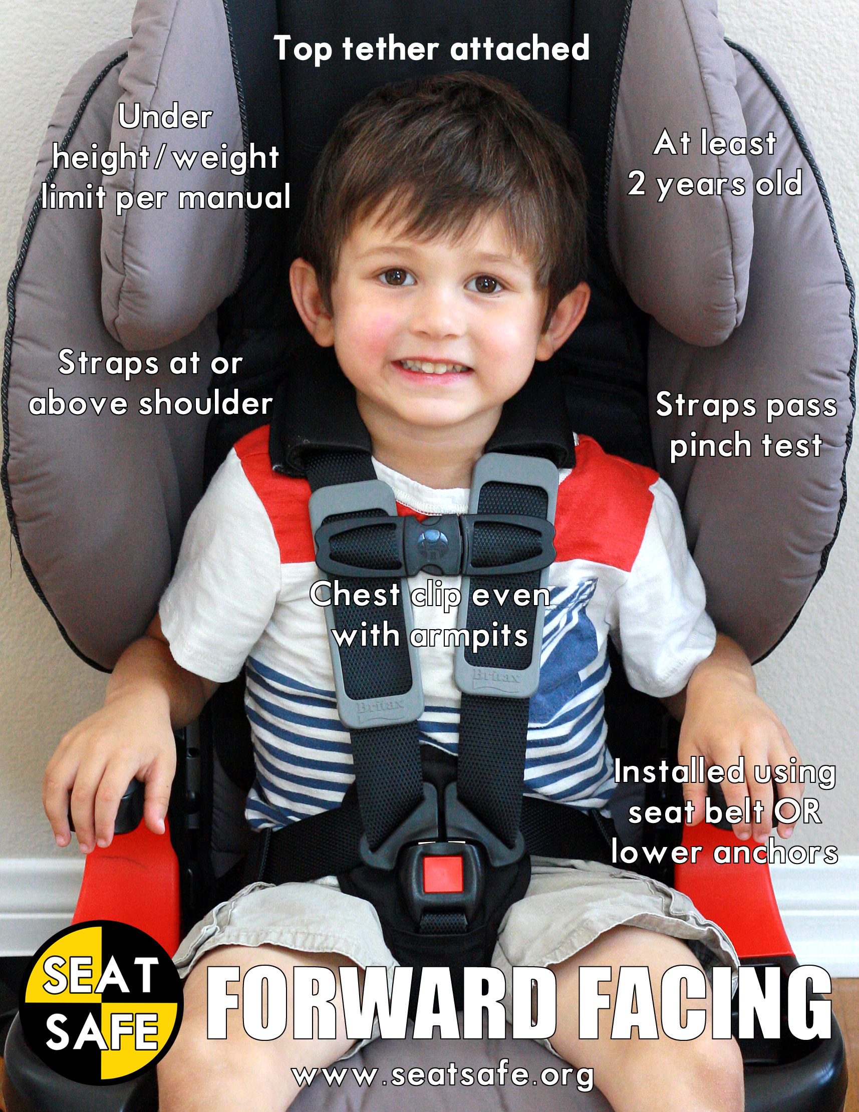 Car Seat Safety Forward Facing Guide