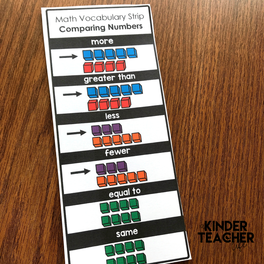 Math vocabulary strip for comparing numbers