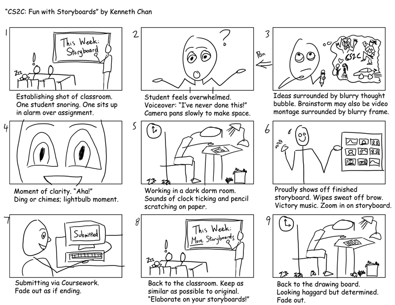 Storyboarding | Academic Computing Services