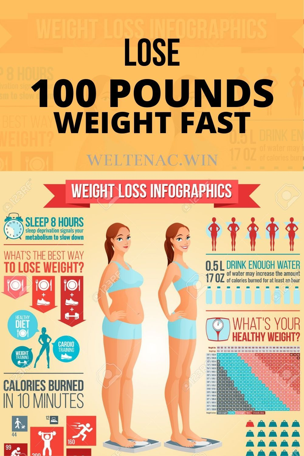 It takes a ton of work to lose weight. Notwithstanding what a few people may state or what you may p...