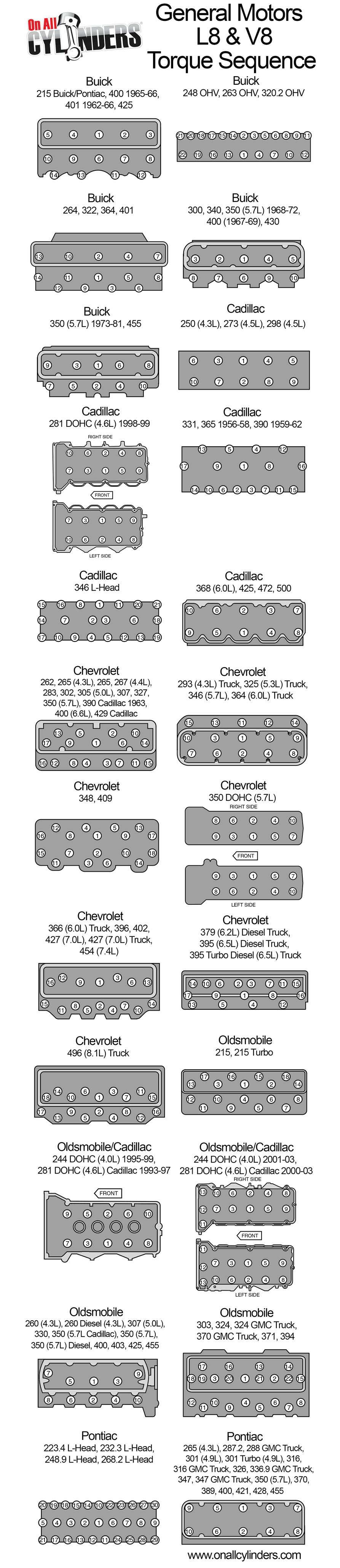 Diagram Diagram Of 1998 Mitsubishi Montero Fuse Box Full Version Hd Quality Fuse Box Ideaschematic2g Angelux It