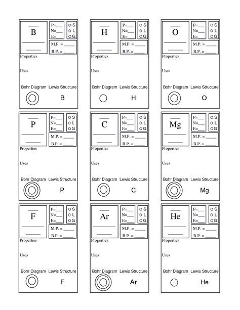 Periodic table basics worksheet answer key middle school science periodic table basics worksheet answer key urtaz Image collections