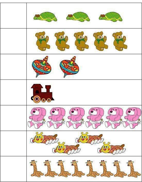 Preschool counting worksheets | funnycrafts | Matematik ...