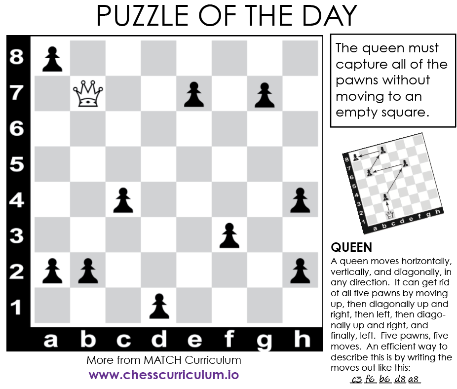 photograph relating to Printable Chess Puzzles known as Chess puzzle for improving upon board visualization. Chess