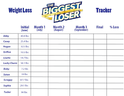 Weight Loss Competition Spreadsheet Template from i.pinimg.com