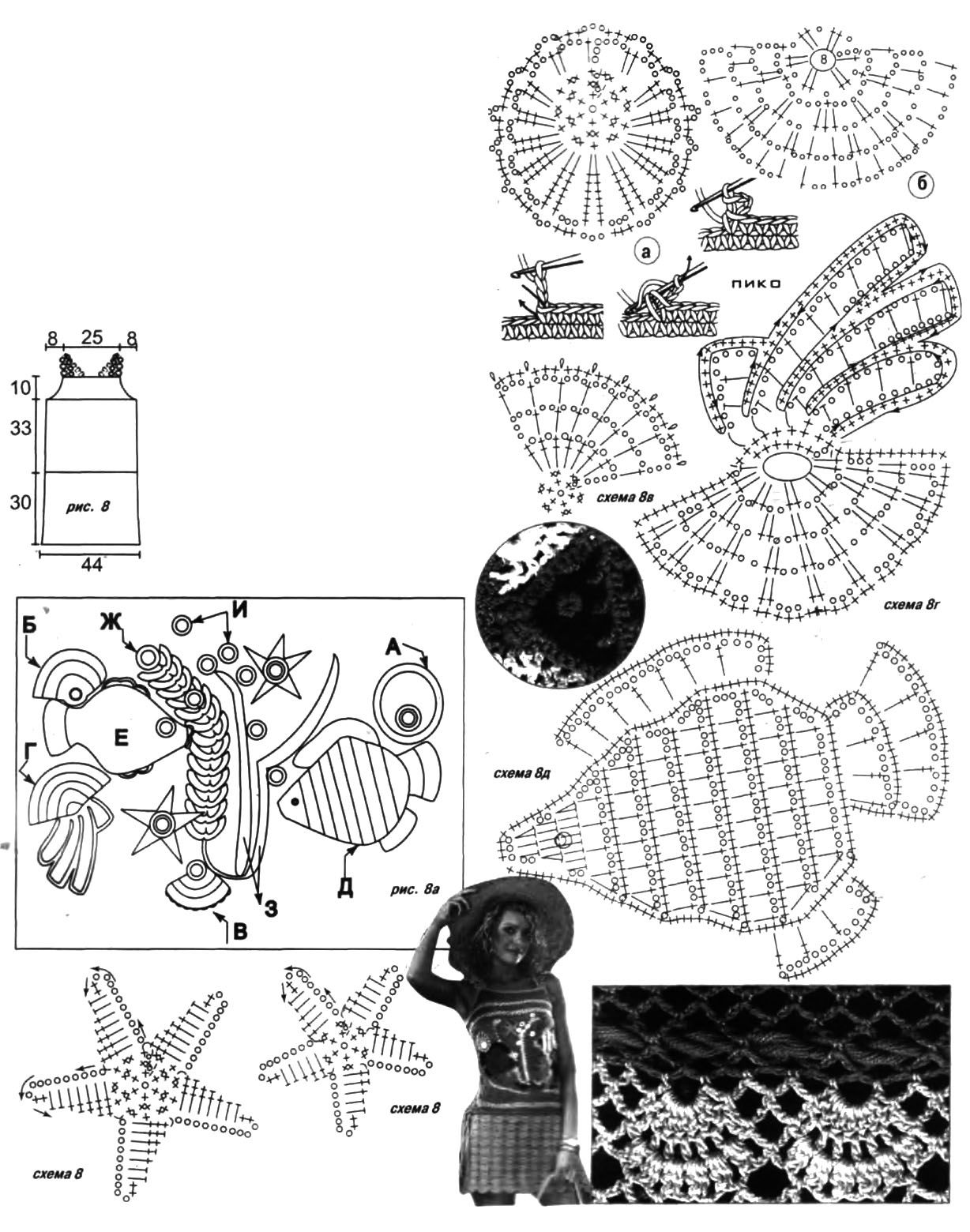 Fish starfish octopus seashell diagrams only 01 irish crochet fish starfish octopus seashell diagrams only 01 ccuart Choice Image