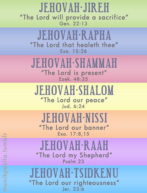 Names of God from the Old Testament. Awesome meanings ...
