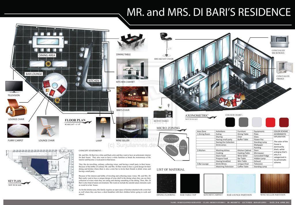 Design Studio 1 Presentation Board Residential Project