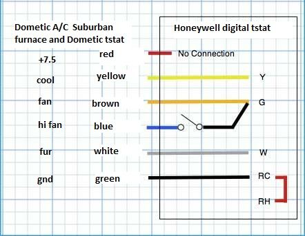 honeywell digital thermostat wiring diagram  thermostat